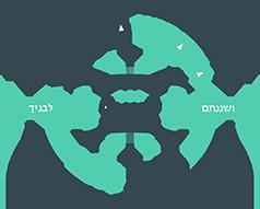 Yeshiva Ketana Los Angeles